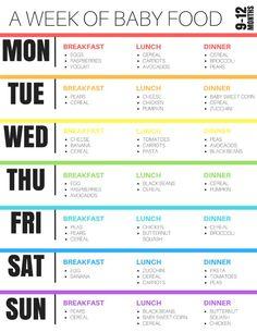Feeding Adelaide: 9-12 month Sample Baby Feeding Schedule by Boston mom blogger Elisabeth McKnight