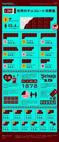 徳間貴志氏 第3回「トリップグラフィックスについて」 | infogra.me News! JAPAN – Infographics News