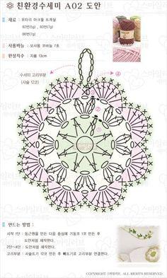 팬지수세미 도안 : 네이버 블로그 Crochet Potholder Patterns, Crochet Motifs, Crochet Flower Patterns, Crochet Diagram, Crochet Doilies, Crochet Flowers, Crochet Lace, Crochet Stitches, Crochet Crafts