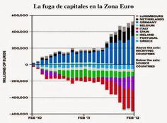 La Fábrica de Alfileres: Pensiones privadas para salvar los bancos