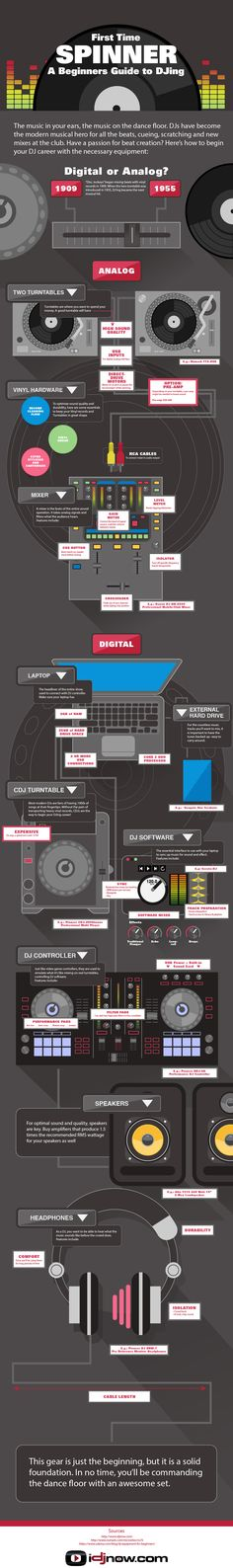 First Time Spinner: A Beginner's Guide to DJing [Infographic] Home Music, Dj Setup, Dj Gear, Dj Booth, Dj Equipment, All About Music, Record Players, The Dj, Dubstep