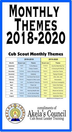 Cub Scout Monthly Themes 2019 - 2021 and Beyond and Pack Meeting plans for every month's themes! Cub Scout Monthly Themes 2019 - 2021 and Beyond and Pack Meeting plans for every month's themes! Cub Scout Law, Cub Scouts Wolf, Beaver Scouts, Tiger Scouts, Scout Mom, Girl Scouts, Girl Scout Leader, Cub Scout Skits, Cub Scout Games
