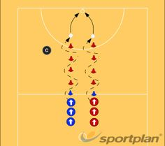 Weave and Shoot - Relay Race Shooting Drills Netball Coaching Tips - Sportplan Ltd