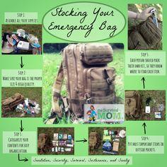 Protecting Children During TEOTWAWKI or Other EmergenciesPreparedness Advice