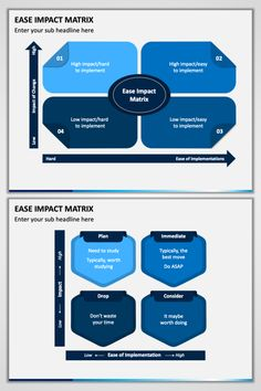 Executives, team leaders, managers, and other senior officials of the organization can download the Ease Impact Matrix PPT template to guide their team members on how to identify the most impactful ideas that can be implemented with less effort. #sketchbubble #powerpoint #ppttemplate #presentationtemplate #pptslides #Powerpointinfographic #powerpointtemplate #designideas #pptdesign #powerpointpresentation #powerpointdesign #presentationdesign #ppt #easeimpactmatrix #impactmatrix #matrix