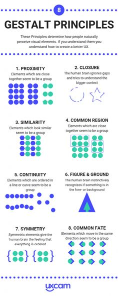 UX Design 8 Gestalt Principles to improve your app design (Infographic) - Medium How Pool Cleaning R Game Design, Web Design, Design Basics, Logo Design, Ux Design Principles, Elements And Principles, Design Thinking, Gestalt Laws, Graphic Design Lessons