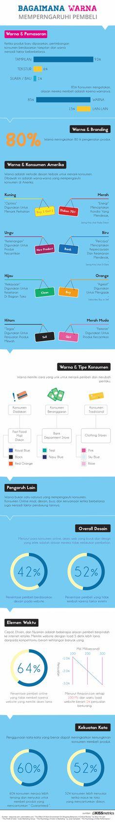 [Infografis] Bagaimana warna memperngaruhi pembeli