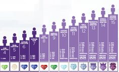 OPPORTUNITY WITH JEUNESSE'S POWERFUL SIX WAYS TO EARN INCOME FINANCIAL REWARDS PLAN http://egeszsegesvasarlo.blogspot.hu/p/opportunity.html