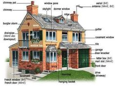 Forum   ________ Learn English   Fluent LandHow to Describe a House in English   Fluent Land