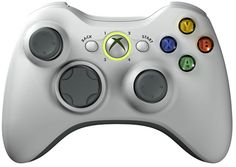 Watch The Evolution Of Gaming Controllers Unfold Before Your Eyes #technology