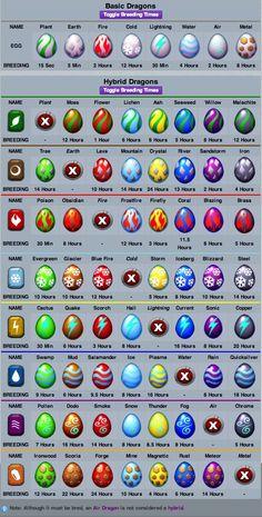 Eggs-Basic & Hybrid