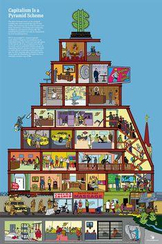 Capitalism is a pyramid scheme [Packard Jennings]