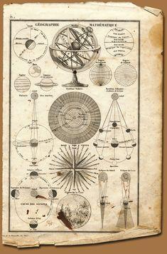Géographie Mathématique Compasses