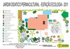 projeto de permacultura -