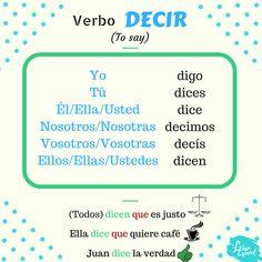 Conjugación verbo decir en español Learn Espanol, Learn To Speak Spanish, Studyblr, Spanish Class, Boarding Pass, Map, Learning, Travel, Truths