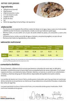 Receta De Cocina Saludable: Arroz Verde. Una Receta Con Valor Nutricional  Hecha Con Muy Poco Tiempo. ¡Es Posible Con @Lékué Y @Casa Viva!