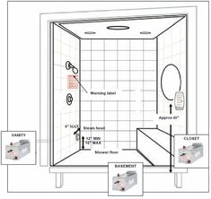 A steam shower is very easy to use and only requires you push a simple button to activate the steam. Once you push the steam shower button you will have ...