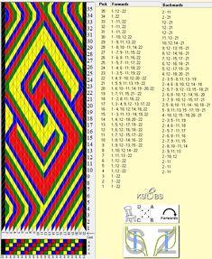 Testvever et mønster i samme stilen som båndet fra Snartemo. Dette vi vever her er bygd opp på samme måte, men er ikke noe historisk mønster Litt ujevnt kantene, men så er det da også bare en prøvelapp. 73 innslag er det så langt på båndet på bildet.