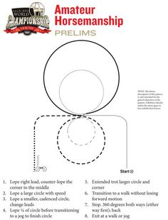 What do you think about the Amateur #Horsemanship prelims pattern for the 2014 #AQHAWorldShow?