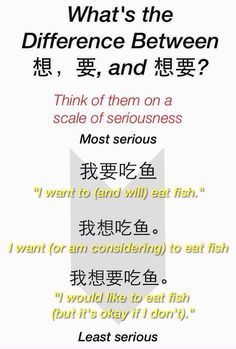 Learn Chinese language from Karen - A Chinese girl. I will master you in pronouncing chinese words with Pinyin. Chinese Sentences, Chinese Phrases, Chinese Words, Mandarin Lessons, Learn Mandarin, Basic Chinese, How To Speak Chinese, Chinese Language, German Language
