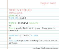 Everyday English, English Grammar, Geography
