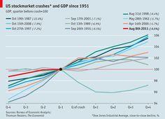 Best links of the web:11-08-17, nr 371 | Best in Economics