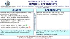 Diferencia entre Chance y Opportunity