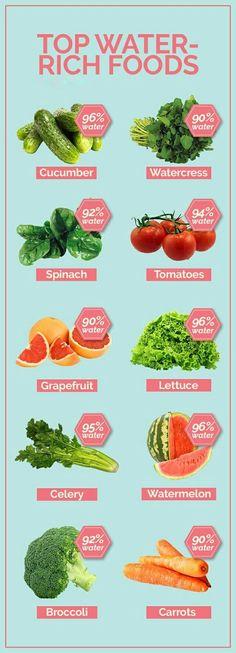 10 top water-rich foods