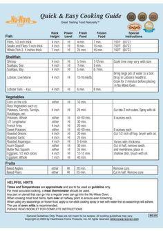 Nuwave Oven Cooking Chart   nuwave oven recipes