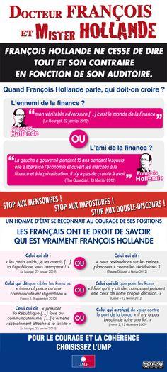 Quand François Hollande Parle, qui doit-on croire?