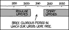 XKCD on Smartwatches