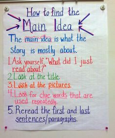 Main Idea Anchor Chart--Worked great in my fifth grade classroom! by maryann Reading Lessons, Reading Skills, Guided Reading, Teaching Reading, Close Reading, Reading Strategies, Reading Logs, Math Lessons, Teaching Kids