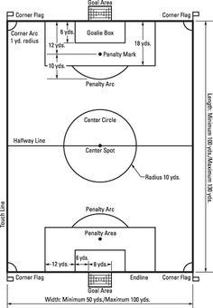 Field layout #soccer