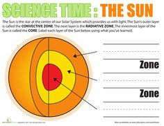 Worksheets: Layers of the Sun