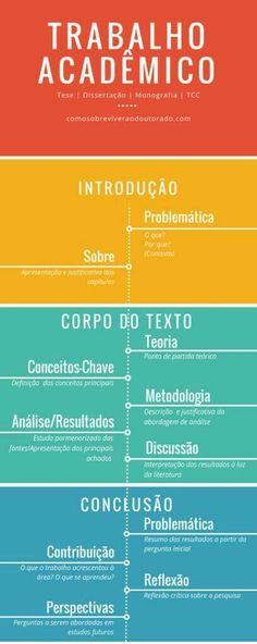 Trabalho Acadêmico #studyportuguese