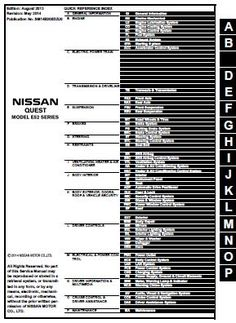 nissan altima 1993 2014 owners user manual pdf download download rh pinterest com 2000 Nissan Quest 1997 nissan quest service manual