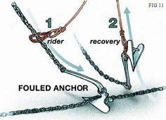 Advanced Anchoring Techniques | YachtPals.com