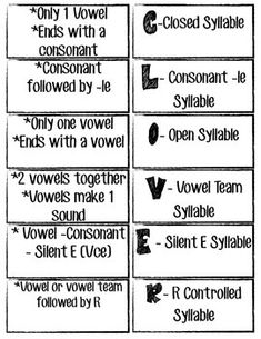 CLOVER FOLDABLE - A Multi-Syllabic Decoding System