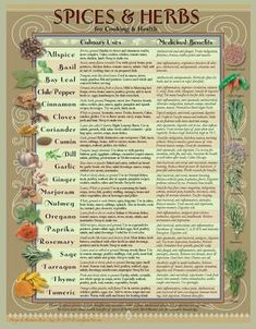 Healing Herbs & Spices Kitchen Chart A beautifully designed Healing Spices and Herbs chart for any Kitchen! Your daily spices provide tasty, and savory culinary delights, yet are filled with healthy vitamins and minerals and other compounds, that when eat Healing Herbs, Natural Healing, Holistic Healing, Wound Healing, Healing Prayer, Spice Chart, Herbal Magic, Best Herbal Tea, Spices And Herbs