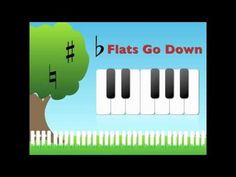 Good piano theory lesson on You Tube.. helpful for reading music for any instrument