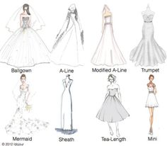 A Visual Glossary of Wedding Gown Silhouettes