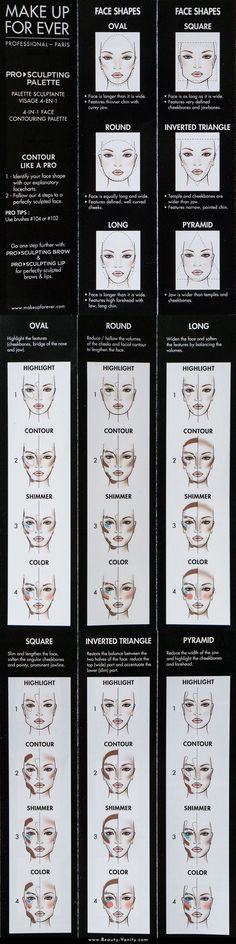 The Beauty Vanity   How To Contour Face Shape