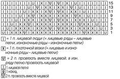 Пончо с каймой «Ракушки» - схема вязания спицами. Вяжем Пончо на Verena.ru