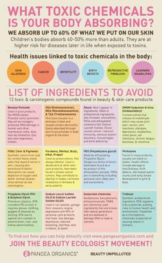 people don't think about how corporations are poisoning our food and products. They just use things assuming they're safe. 12 toxic ingredients to avoid. Please read labels!