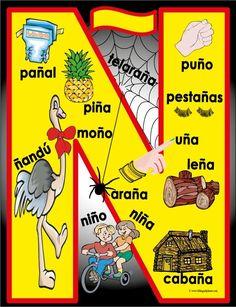En début d'année de 4ème, les élèves apprennent l'alphabet. En surfant, comme à ma grande habitude, sur le net, j'ai trouvé des affiches illustrées qui permettront d'apprendre à lire en espagnol. Elles se trouvent sur ce site. Ces affiches seraient très...