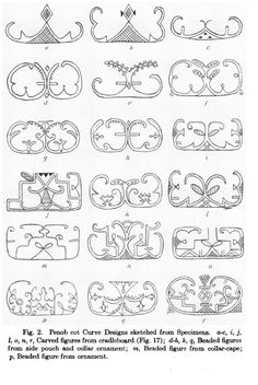 Paddle Making (and other canoe stuff): Symbolism in Penobscot Art Native Beading Patterns, Native Beadwork, Native American Beadwork, Indian Beadwork, Indian Patterns, Native American Crafts, American Indians, Applique Patterns, Craft Patterns