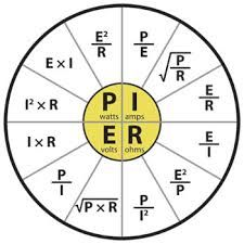 Typical Ohms Law Wheel