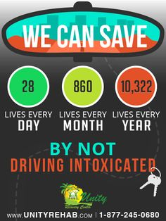 Preventing Drunk Driving Would Save Thousands of Lives. #whatsyourdd