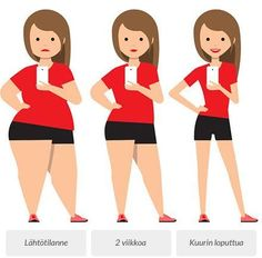 Weight-Loss (bariatric) surgery is a lifesaving and life-changing Weight Loss For Men, Lose Weight In A Week, Weight Loss Before, Diet Plans To Lose Weight, Fast Weight Loss, Reduce Weight, Weight Loss Program, How To Lose Weight Fast, Losing Weight