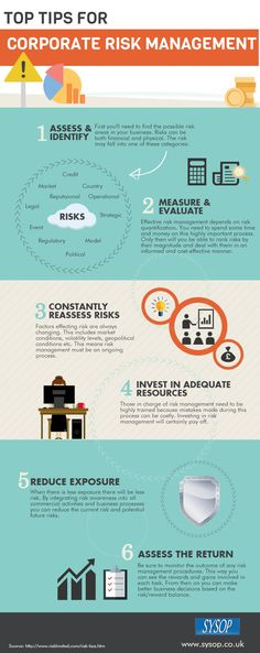 Top Tips for Corporate Risk Management Infographic Project Risk Management, Risk Management Strategies, Business Funding, Business Tips, Business Planning, Corporate Risk Management, Business Management, Training And Development, Strategic Planning